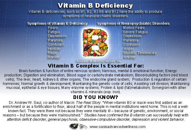 Vitamin B12 Deficiency Pictures to pin on Pinterest B12 Deficiency