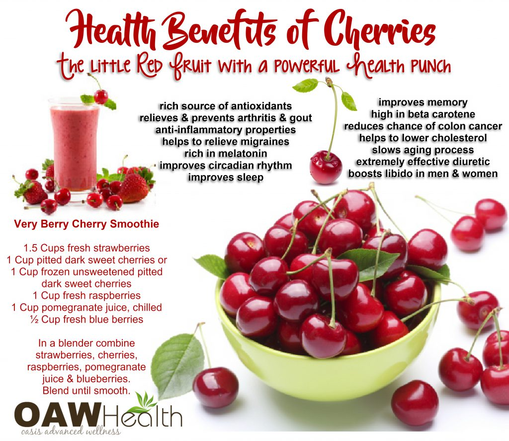 cherries for pain and inflammation