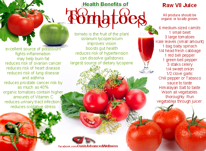 Best Pineal Food