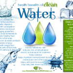 Health Benefits of Clean Water