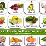 12 Best Foods to Cleanse & Support Your Liver