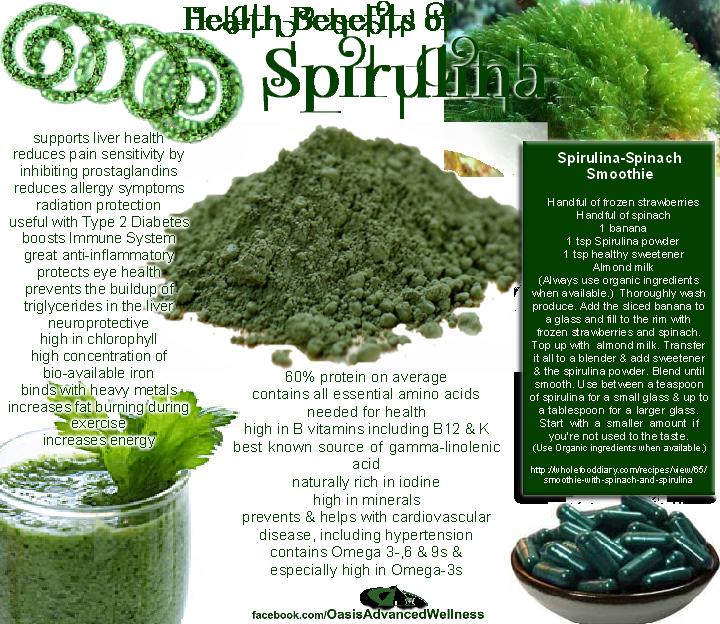 Health Benefits of Spirulina | Exhibit Health