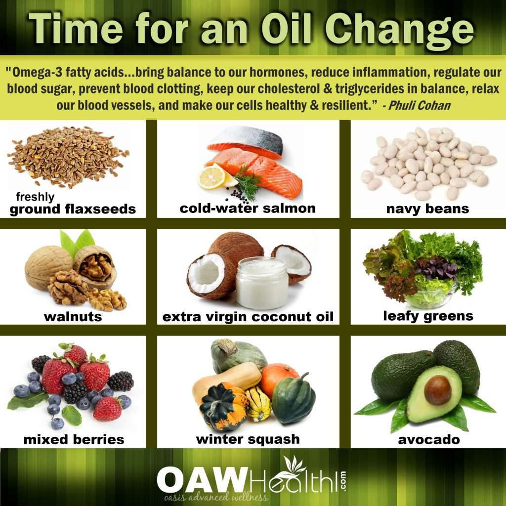 Importance Of Omega 3 Fatty Acids