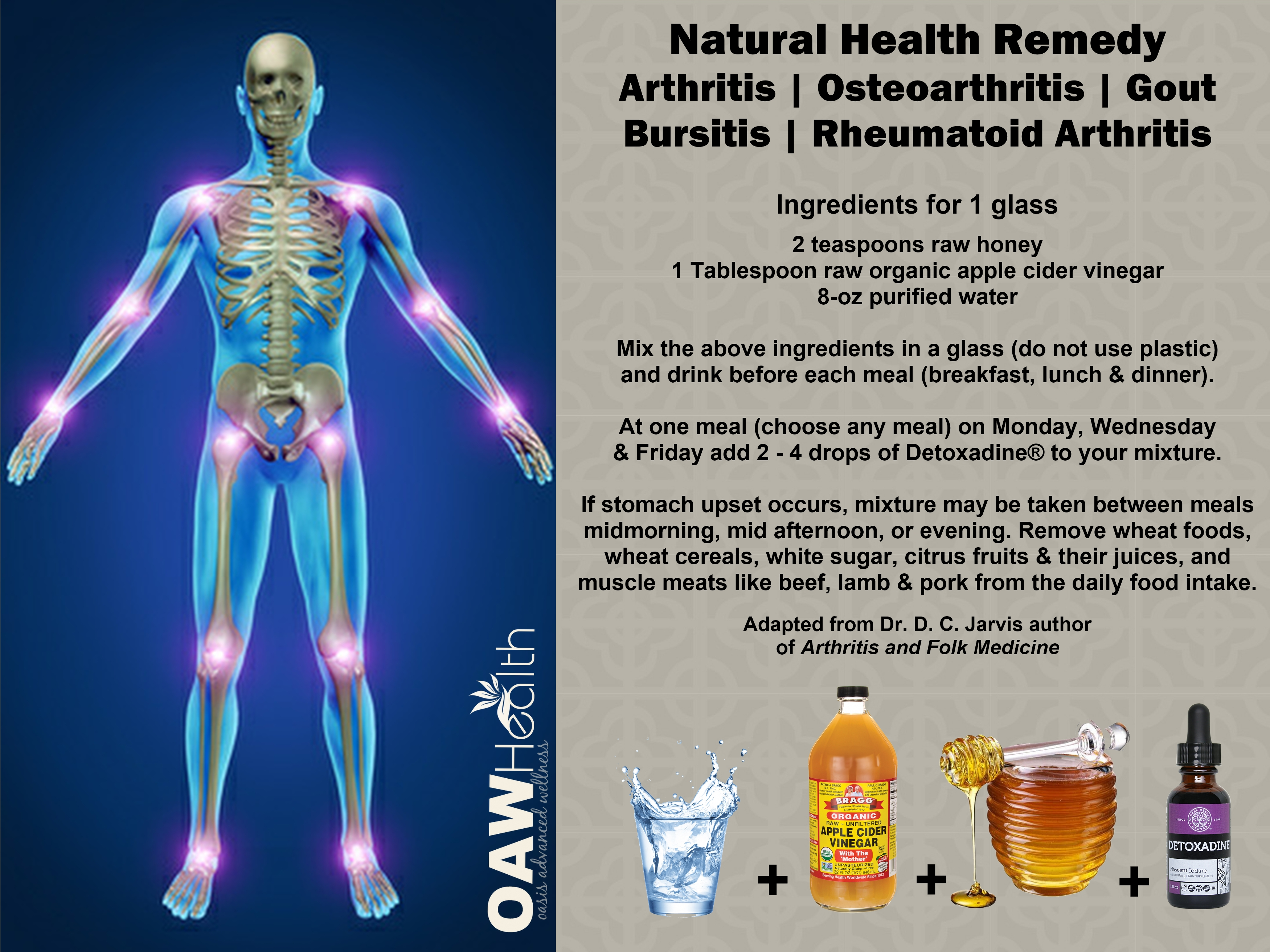 Natural Health Remedy for Arthritis