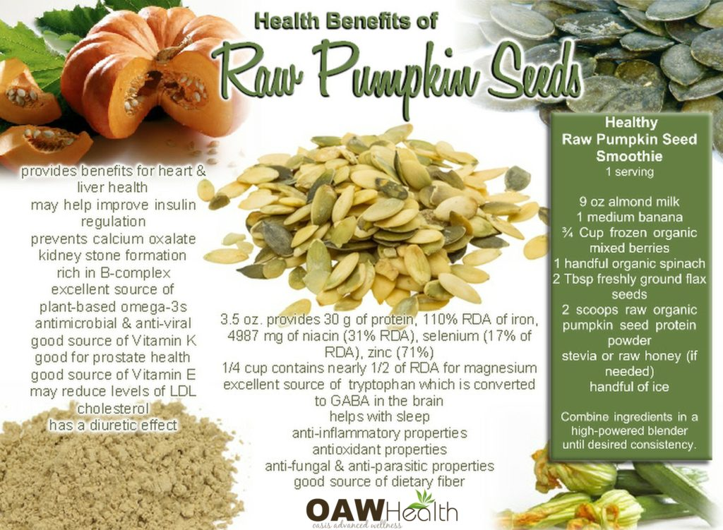 Health Benefits of Raw Pumpkin Seeds