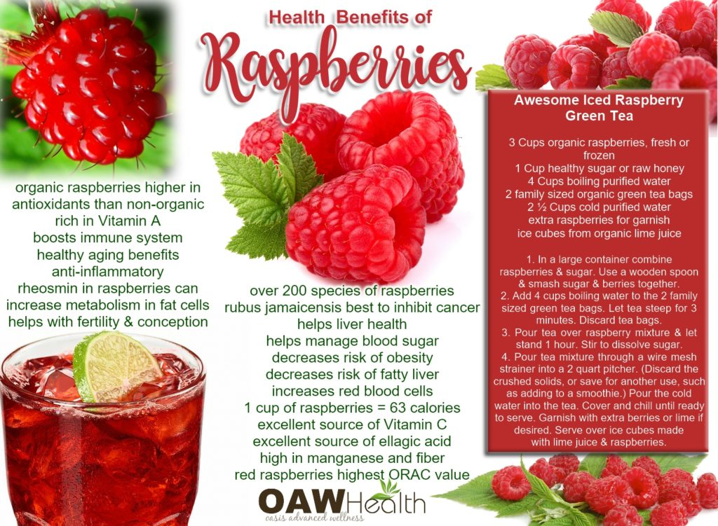 raspberries health benefits