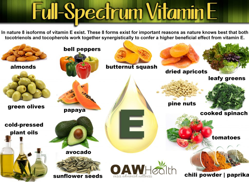 natural vitamin E full spectrum