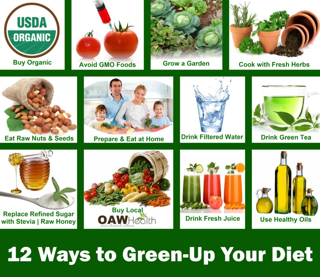 12 Ways to Green-Up Your Diet