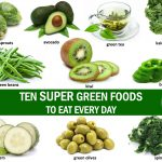 Ten Super Green Foods to Eat Every Day