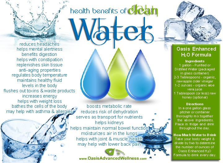 clean water health benefits