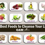 best foods to cleanse your liver
