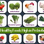foods high in prebiotics
