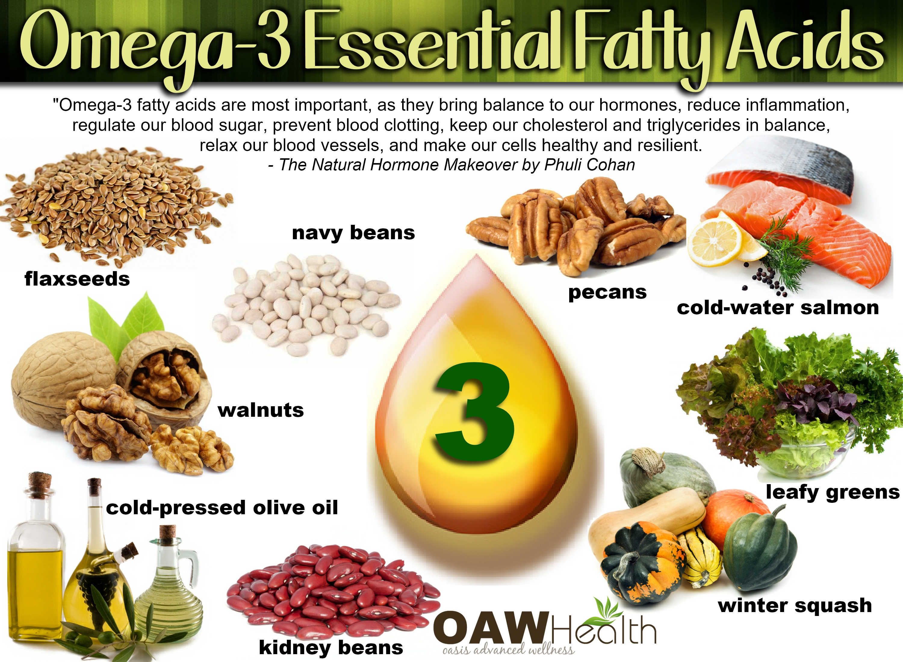 Importance Of Omega 3 Fatty Acids Natural Health Quotes