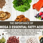 Importance of Omega 3 Fatty Acids - Natural Health Quotes