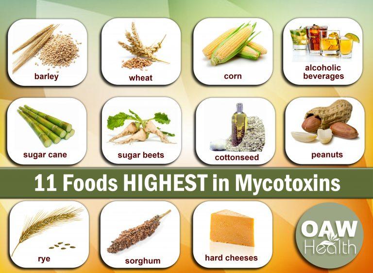 11 Foods Highest in Mycotoxins