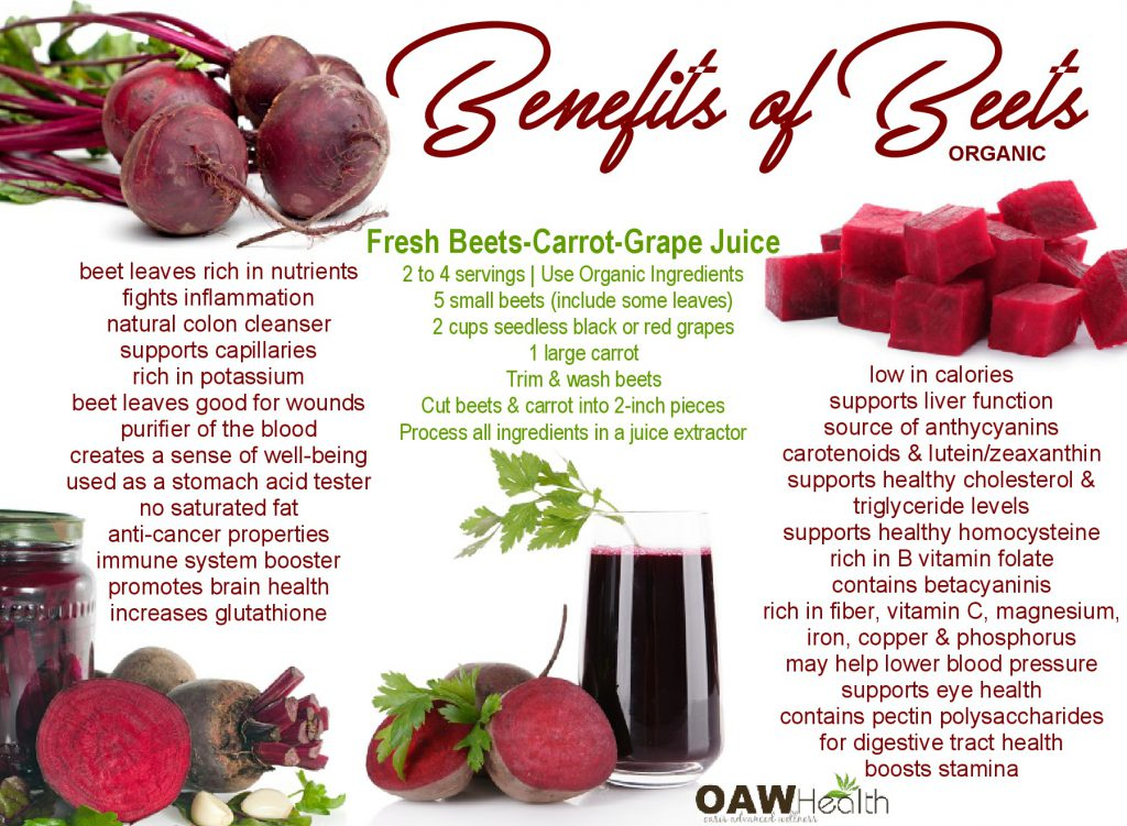 benefits of organic beets