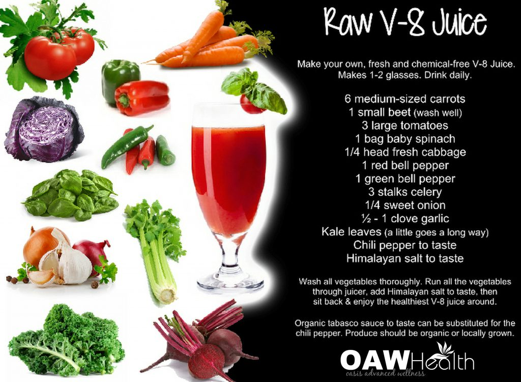 DIY Raw V8 Juice Recipe