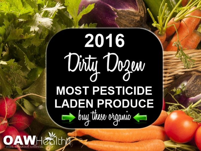 2016 Dirty Dozen Vegetables and Fruits
