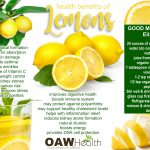 20 health benefits of lemons