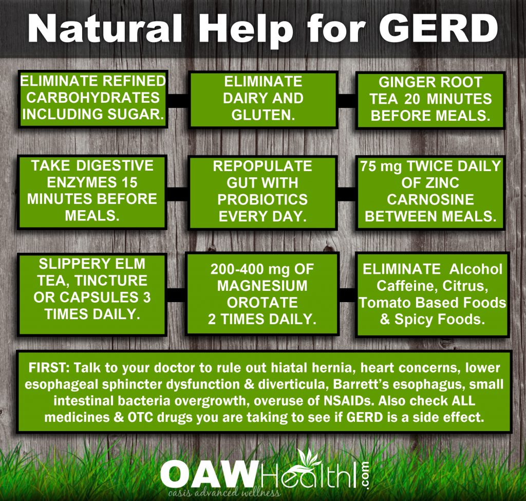 natural help for GERD