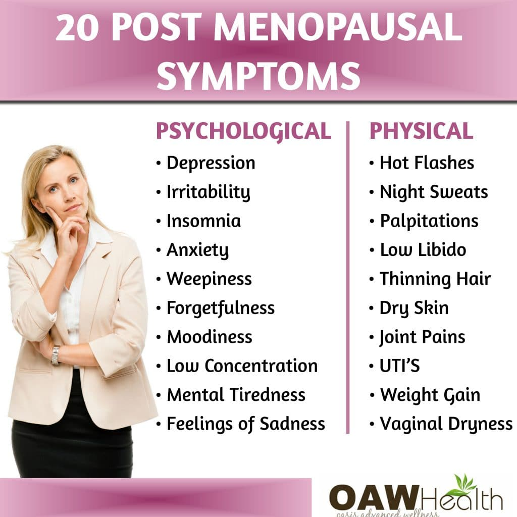 20 post menopausal symptoms