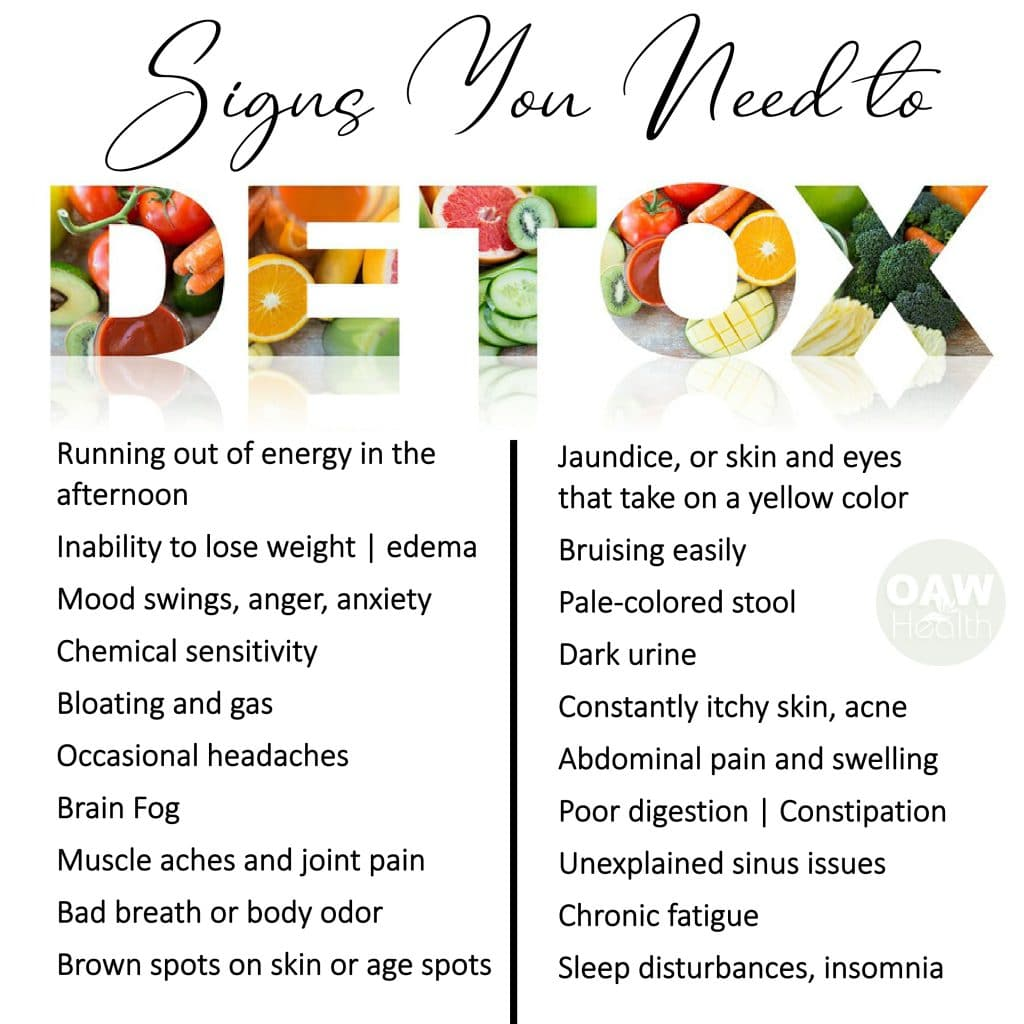 Signs You Need to Detox Your Body