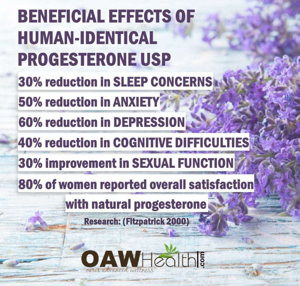 beneficial effects of human identical prgesterone usp