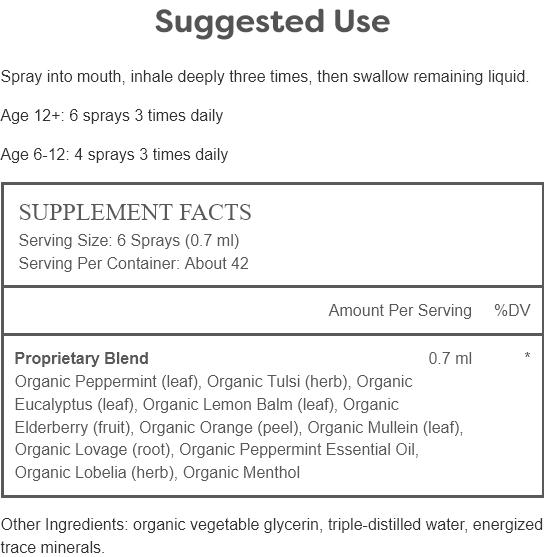 Allertrex Lung Cleanser supplement facts